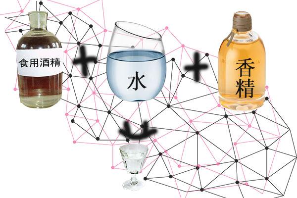 粮食酒和酒精酒