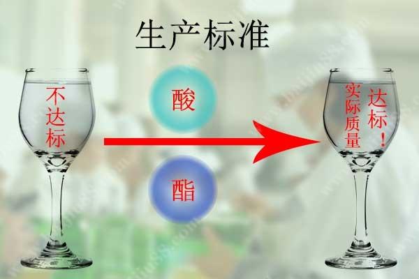 浅谈白酒的生产标准与实际质量之间的距离