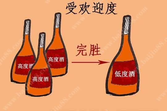 喝白酒时为什么都喝高度酒确不喝低度酒