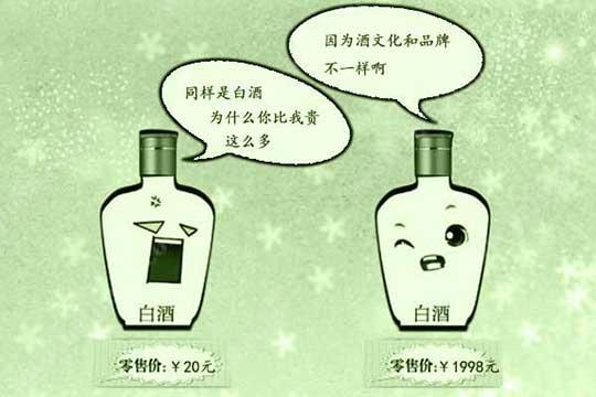 是什么原因让白酒价格上差异这么大