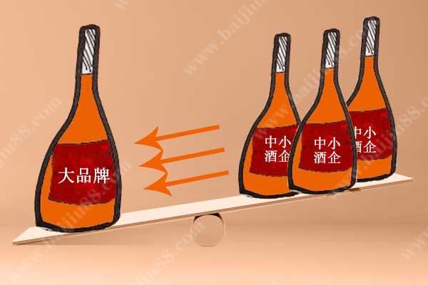浅谈展望-白酒业是否会延续马太效应走向极端?