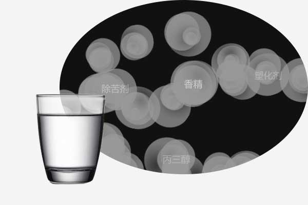 白酒勾兑酒中有哪些添加剂
